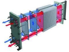 Dairy Plate Heat Exchangers