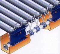 Ermanco-XenoRol Line Shaft Conveyors