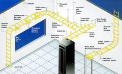 Cable Ladder Racks