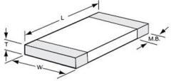 Presidio Components High Reliability