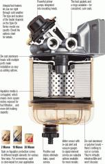 Diesel Spin-On See-Thru Fuel Filters