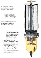 Turbine Series Heavy Duty High Capacity Diesel