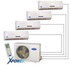 Performance Series Xpower™ Multi-Split Ductless