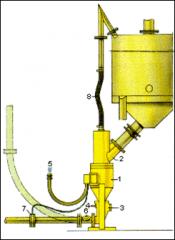 Klein PLUG FLO® System Transporters