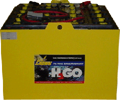 H2Go Chargers and Batteries