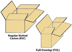 Custom Corrugated Cartons