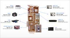 Samsung Consumer DRAM