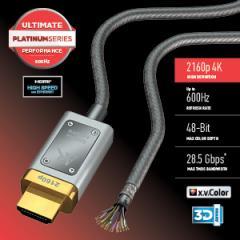 AR Platinum Series HDMI Cables