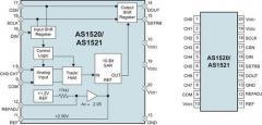 AS1521 A/D Converter IC 10-Bit, 8-Channels, Low