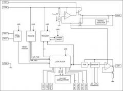 Actuator Sensor Interface (up to 62 slaves)