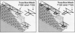 Lox-All Masonry Reinforcement