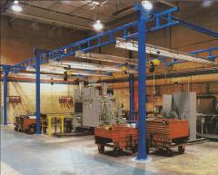Work Station Crane Systems Gorbel®