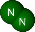 Nitrogen Gas Products