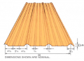 Roof panel DuraRib