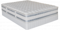 Applause Firm Perfect Day iSeries Mattress