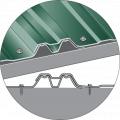Everdrain® Profiles