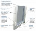 Casement & Awnings Windows