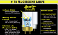 4 Lamp T12 Fluorescent Fixture Upgrade Options