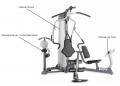 Recor S3.15 Strength System