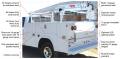 RKI Commercial Grade Truck Equipment