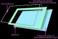 X-Y matrix touch screen