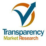 Transparency Market Research, Albany