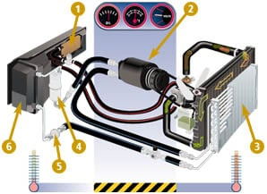 Order Heating & Air Conditioning Repair
