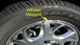 Order Wheel Balancing