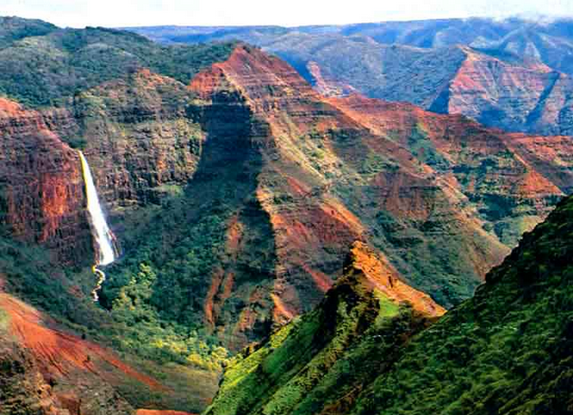 Order Waimea Canyon and Wailua River on Kauai Tour