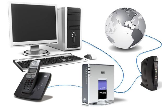 Order VoIP Service
