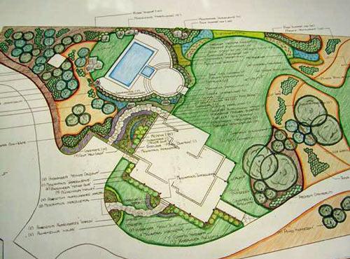 Order Computer Landscape Design and Installation