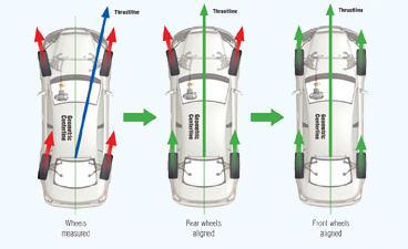Order Wheel alignment