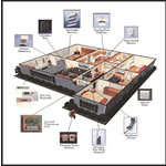 Order Automated security system