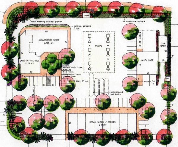 Order Landscape designing