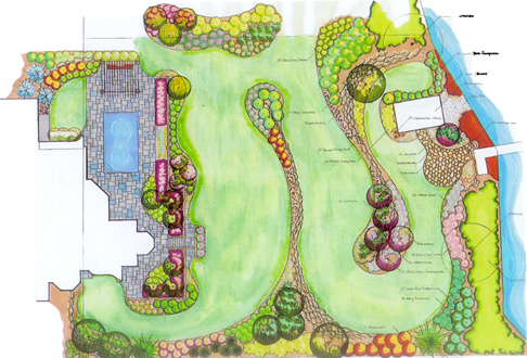 Garden Design: Garden Design With Cute Landscape Planning Grid For