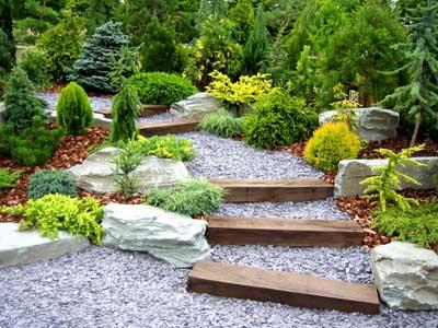 Order Landscape Design & Installation