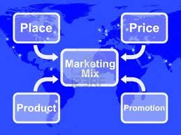Order Wholesale Partner Interfacing