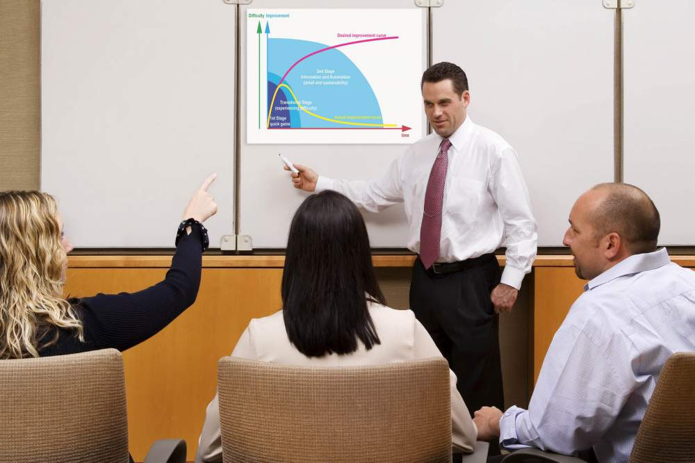 Order BTI Seminars