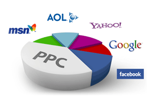 Order Pay Per Click Advertising