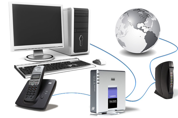 Order Voip Phone Services
