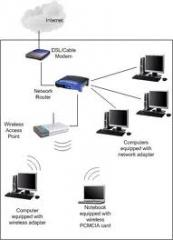 Networking (Wired and Wireless)