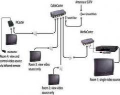 Cable Networks