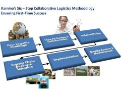 Customized Solutions - Blended Services to Meet