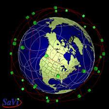 Active Network Design