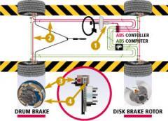 Braking System Service