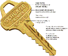 High Security Keys & the Controlled Key