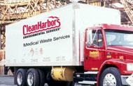 Medical Waste Management & Destruction