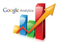 Web Analytics and Monthly Review