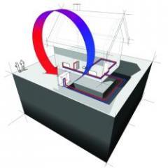Water Source Heat Pump Installation