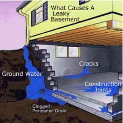 Basement Waterproofing...Radiation Data